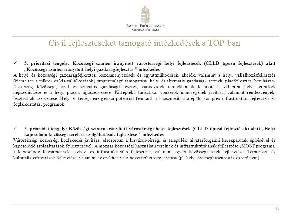 10 Civil fejlesztéseket támogató intézkedések a TOP-ban  5.
