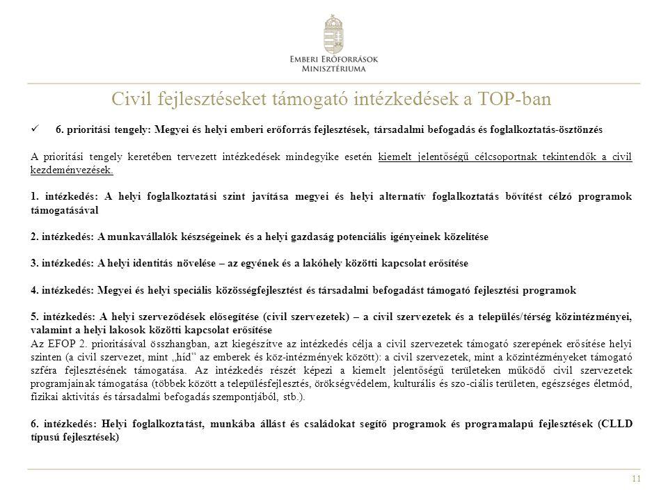 11 Civil fejlesztéseket támogató intézkedések a TOP-ban  6.