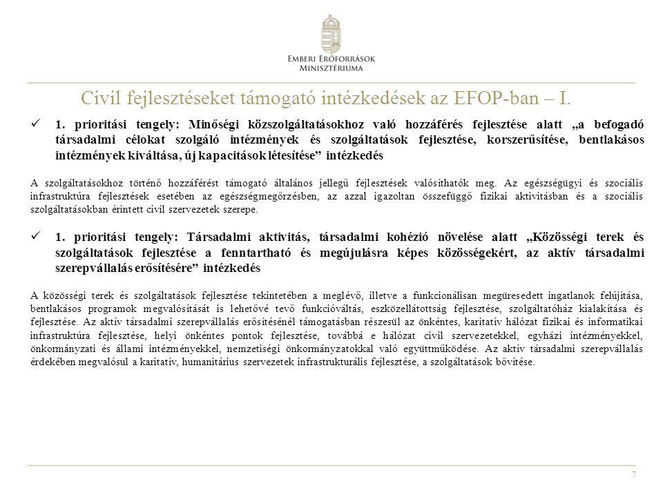 7 Civil fejlesztéseket támogató intézkedések az EFOP-ban – I.