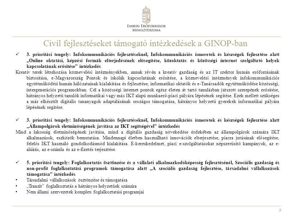 9 Civil fejlesztéseket támogató intézkedések a GINOP-ban  3.