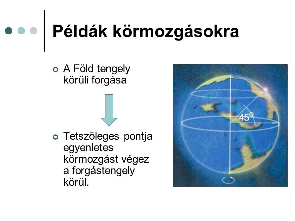 Az űrhajók és műholdak is körpályán keringenek a Föld körül.