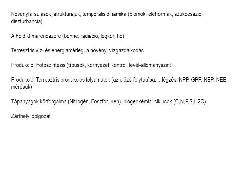 NÖVÉNYÖKOLÓGIA növényföldrajz társulástan vegetációformák (formációk) helyi fajkollektívumok (társulások, cönózisok) E.