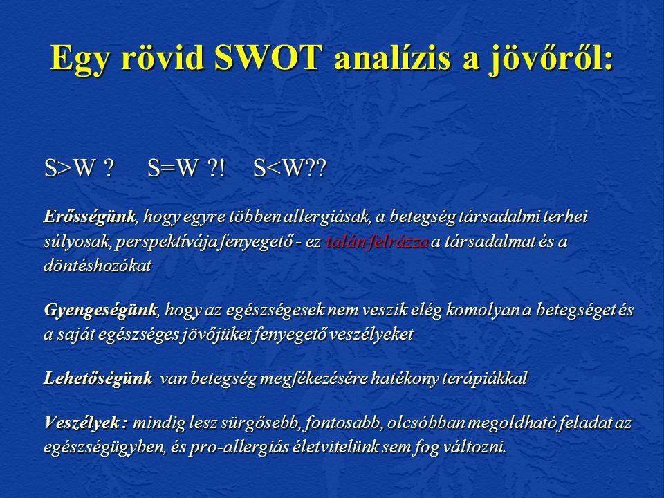 Egy rövid SWOT analízis a jövőről: S>W ? S=W ?! S W ? S=W ?! S<W?? Erősségünk, hogy egyre többen allergiásak, a betegség társadalmi terhei súlyosak, p