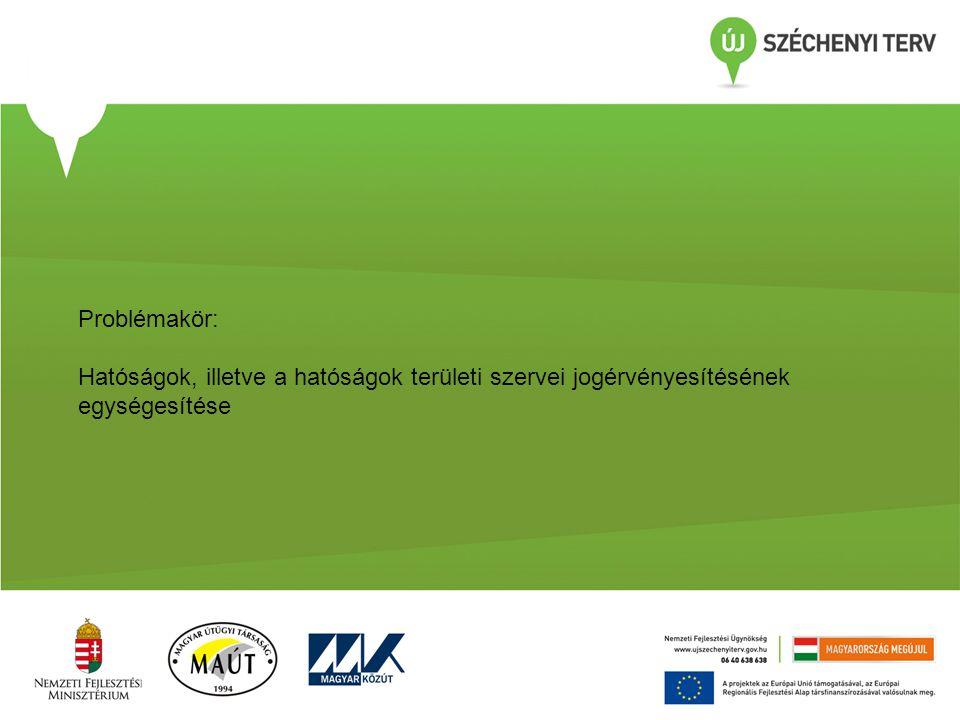 Problémakör: Hatóságok, illetve a hatóságok területi szervei jogérvényesítésének egységesítése