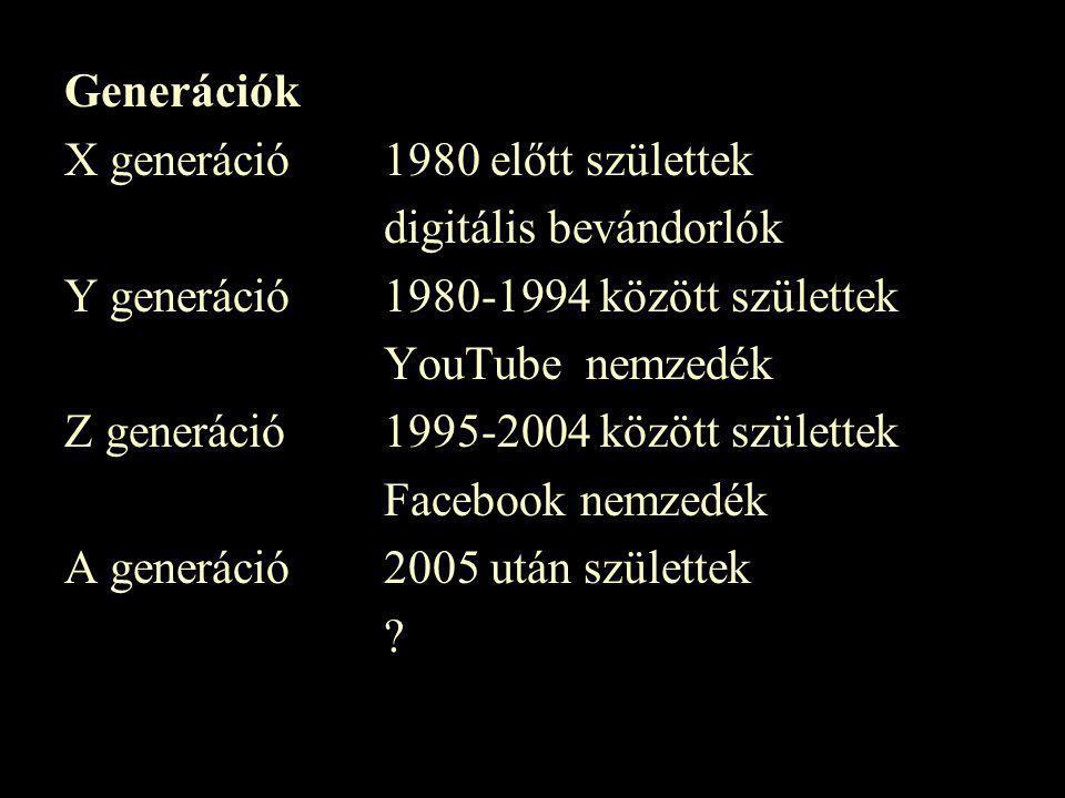 Generációk X generáció1980 előtt születtek digitális bevándorlók Y generáció1980-1994 között születtek YouTube nemzedék Z generáció1995-2004 között sz
