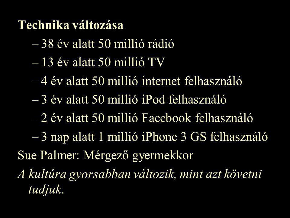 Technika változása –38 év alatt 50 millió rádió –13 év alatt 50 millió TV –4 év alatt 50 millió internet felhasználó –3 év alatt 50 millió iPod felhas