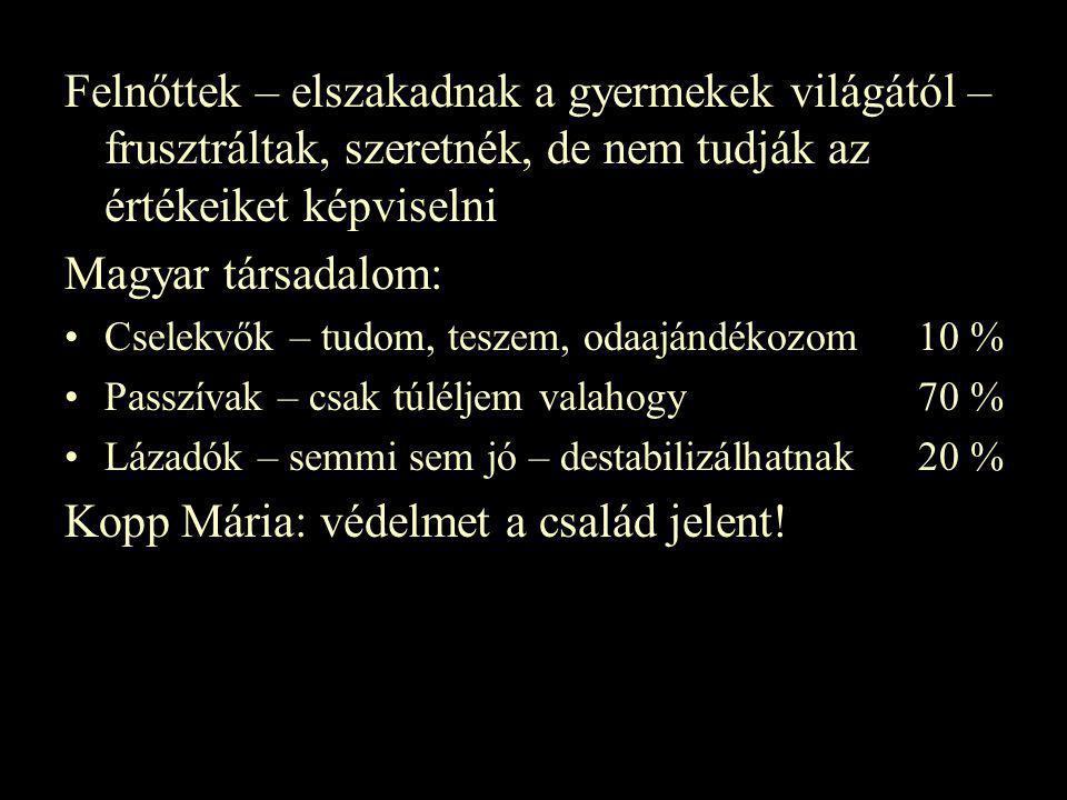 Felnőttek – elszakadnak a gyermekek világától – frusztráltak, szeretnék, de nem tudják az értékeiket képviselni Magyar társadalom: •Cselekvők – tudom,