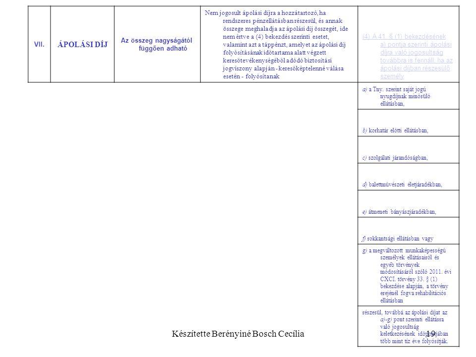 Készítette Berényiné Bosch Cecília19 VII. ÁPOLÁSI DÍJ Az összeg nagyságától függően adható Nem jogosult ápolási díjra a hozzátartozó, ha rendszeres pé