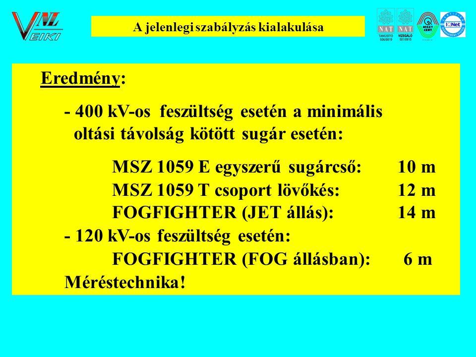 Eredmény: - 400 kV-os feszültség esetén a minimális oltási távolság kötött sugár esetén: MSZ 1059 E egyszerű sugárcső:10 m MSZ 1059 T csoport lövőkés:12 m FOGFIGHTER (JET állás):14 m - 120 kV-os feszültség esetén: FOGFIGHTER (FOG állásban): 6 m Méréstechnika!