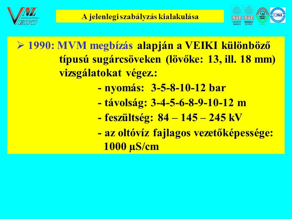 A jelenlegi szabályzás kialakulása  1990: MVM megbízás alapján a VEIKI különböző típusú sugárcsöveken (lövőke: 13, ill.