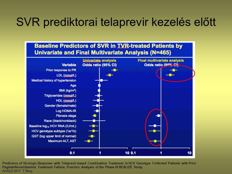 SVR prediktorai telaprevir kezelés előtt Predictors of Virologic Response with Telaprevir-based Combination Treatment in HCV Genotype 1-infected Patie
