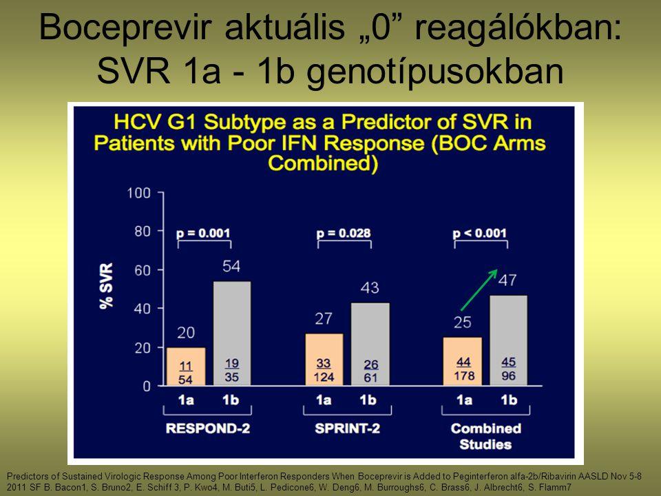 Predictors of Sustained Virologic Response Among Poor Interferon Responders When Boceprevir is Added to Peginterferon alfa-2b/Ribavirin AASLD Nov 5-8