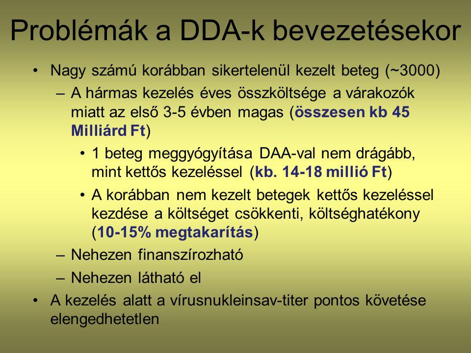 Problémák a DDA-k bevezetésekor •Nagy számú korábban sikertelenül kezelt beteg (~3000) –A hármas kezelés éves összköltsége a várakozók miatt az első 3-5 évben magas (összesen kb 45 Milliárd Ft) •1 beteg meggyógyítása DAA-val nem drágább, mint kettős kezeléssel (kb.