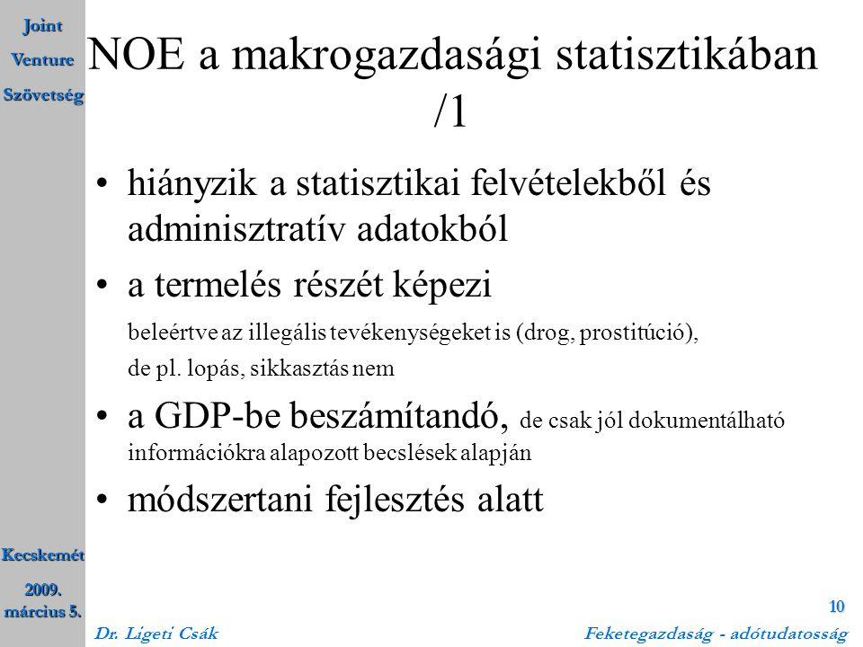 Joint Venture Szövetség Kecskemét 2009. március 5. Dr. Ligeti Csák Feketegazdaság - adótudatosság 10 NOE a makrogazdasági statisztikában /1 •hiányzik