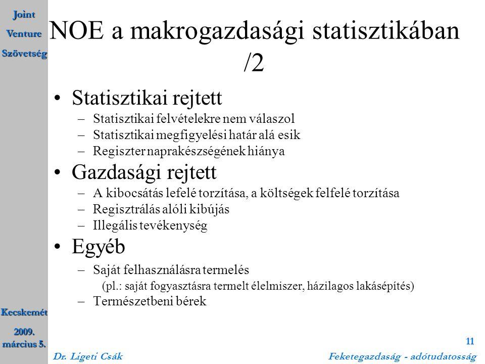 Joint Venture Szövetség Kecskemét 2009. március 5. Dr. Ligeti Csák Feketegazdaság - adótudatosság 11 NOE a makrogazdasági statisztikában /2 •Statiszti