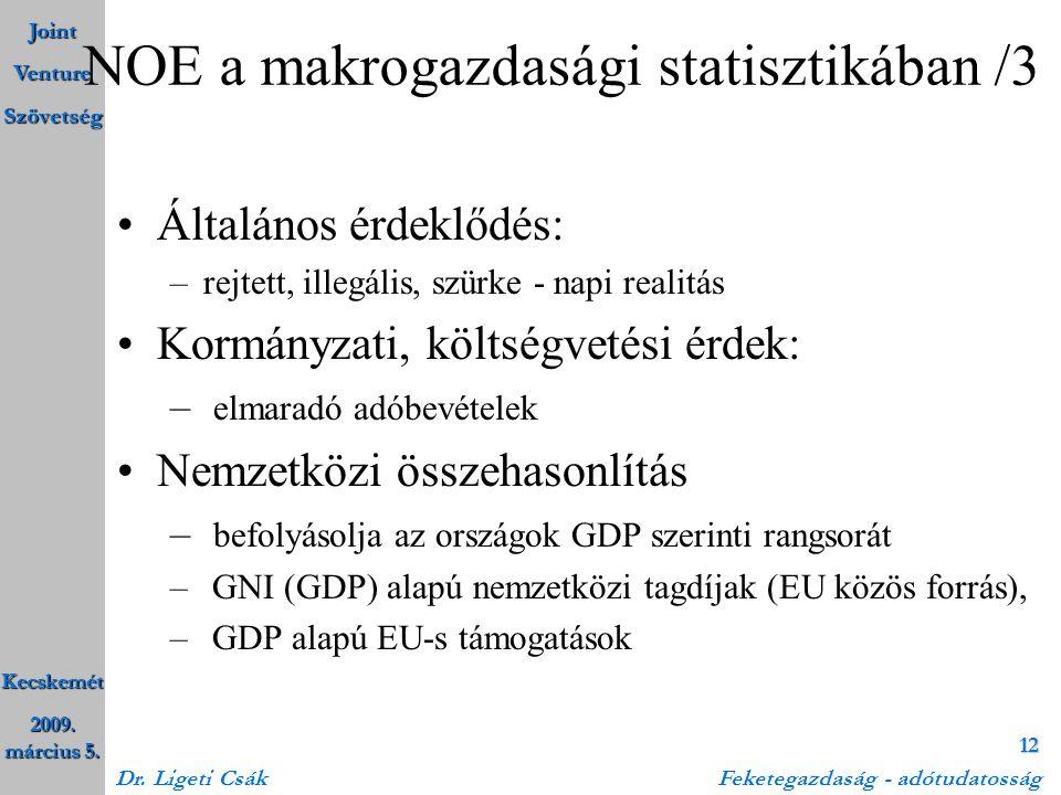 Joint Venture Szövetség Kecskemét 2009. március 5. Dr. Ligeti Csák Feketegazdaság - adótudatosság 12 NOE a makrogazdasági statisztikában /3 •Általános