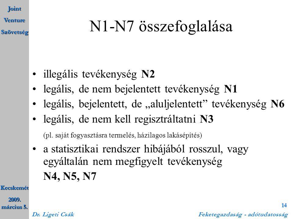 Joint Venture Szövetség Kecskemét 2009. március 5. Dr. Ligeti Csák Feketegazdaság - adótudatosság 14 N1-N7 összefoglalása •illegális tevékenység N2 •l