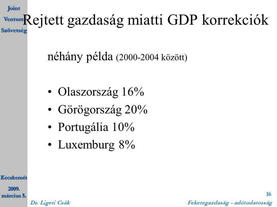 Joint Venture Szövetség Kecskemét 2009. március 5. Dr. Ligeti Csák Feketegazdaság - adótudatosság 16 Rejtett gazdaság miatti GDP korrekciók néhány pél