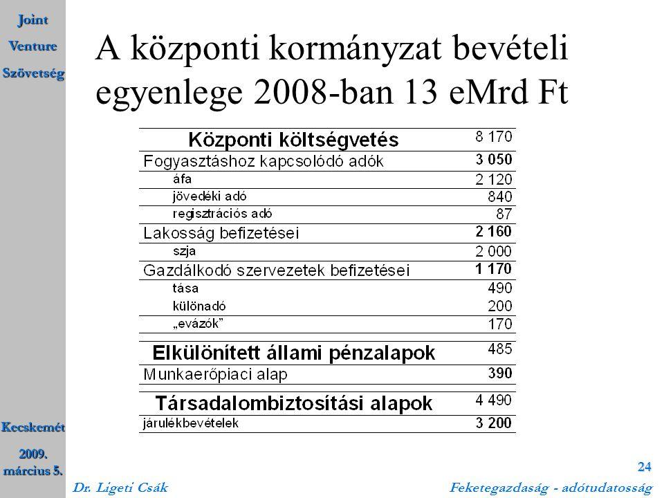 Joint Venture Szövetség Kecskemét 2009. március 5. Dr. Ligeti Csák Feketegazdaság - adótudatosság 24 A központi kormányzat bevételi egyenlege 2008-ban