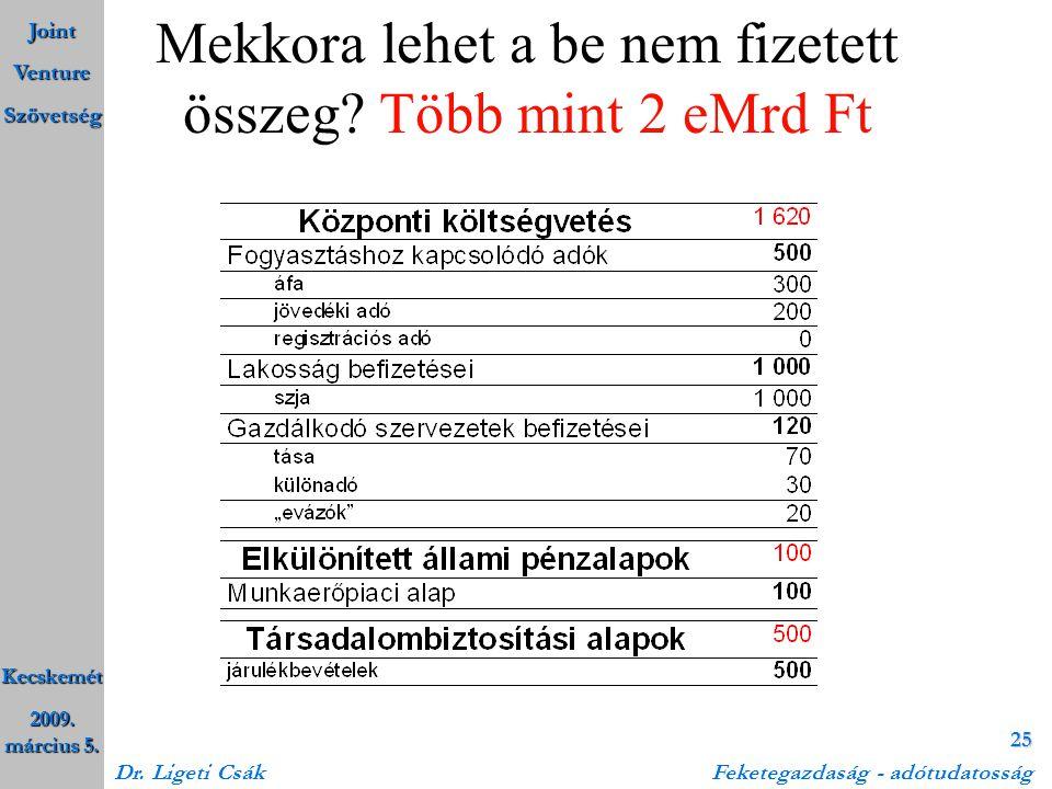 Joint Venture Szövetség Kecskemét 2009. március 5. Dr. Ligeti Csák Feketegazdaság - adótudatosság 25 Mekkora lehet a be nem fizetett összeg? Több mint