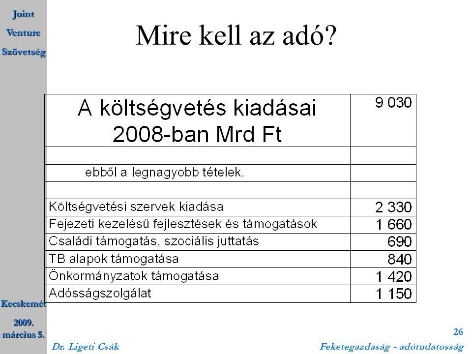 Joint Venture Szövetség Kecskemét 2009. március 5. Dr. Ligeti Csák Feketegazdaság - adótudatosság 26 Mire kell az adó?
