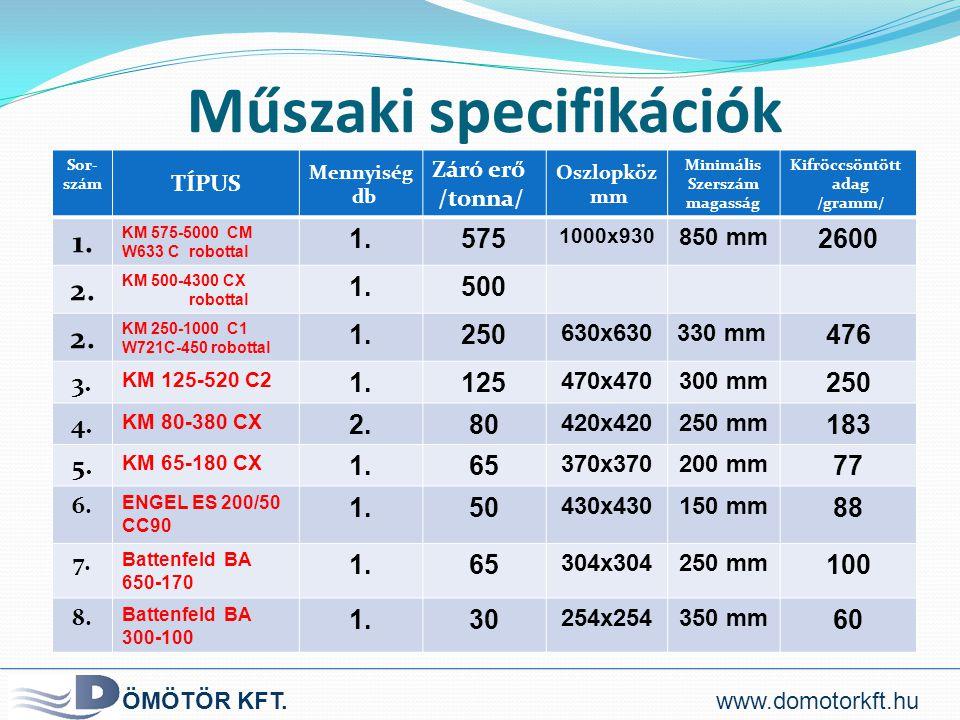 Műszaki specifikációk ÖMÖTÖR KFT.www.domotorkft.hu Sor- szám TÍPUS Mennyiség db Záró erő /tonna/ Oszlopköz mm Minimális Szerszám magasság Kifröccsöntö