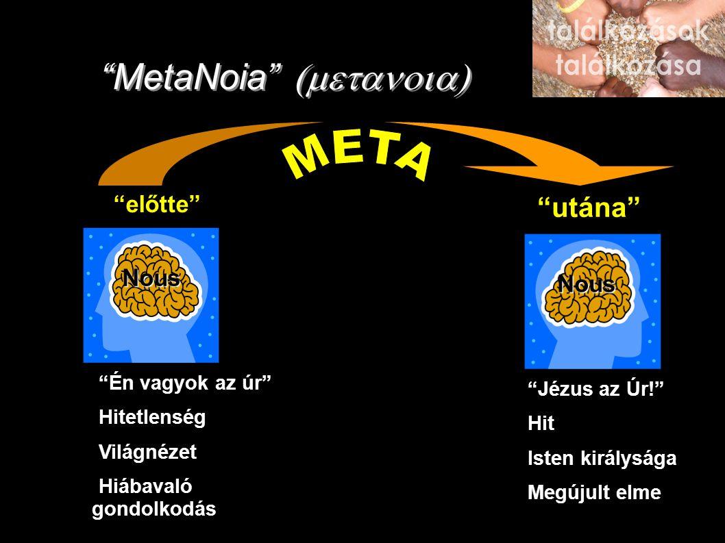 """""""MetaNoia""""  """"előtte"""" •""""Én vagyok az úr"""" •Hitetlenség •Világnézet •Hiábavaló gondolkodás •""""Jézus az Úr!"""" •Hit •Isten királysága •Megújult elm"""