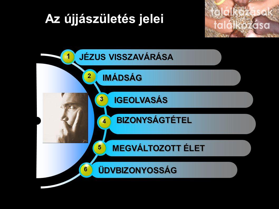Az újjászületés jelei 1 1 IMÁDSÁG 3 IGEOLVASÁS 4 BIZONYSÁGTÉTEL 5 MEGVÁLTOZOTT ÉLET 6 ÜDVBIZONYOSSÁG JÉZUS VISSZAVÁRÁSA 2
