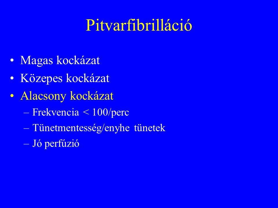 Pitvarfibrilláció: magas kockázat Kérjünk segélykocsit.