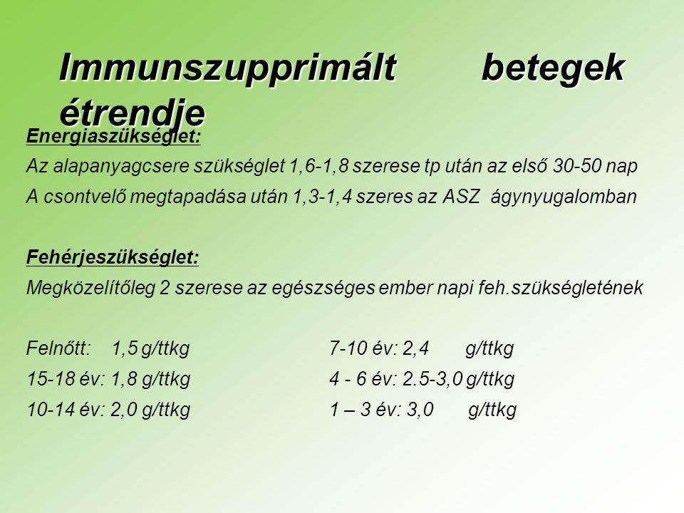 Immunszupprimált betegek étrendje Energiaszükséglet: Az alapanyagcsere szükséglet 1,6-1,8 szerese tp után az első 30-50 nap A csontvelő megtapadása után 1,3-1,4 szeres az ASZ ágynyugalomban Fehérjeszükséglet: Megközelítőleg 2 szerese az egészséges ember napi feh.szükségletének Felnőtt: 1,5 g/ttkg7-10 év: 2,4 g/ttkg 15-18 év: 1,8 g/ttkg4 - 6 év: 2.5-3,0 g/ttkg 10-14 év: 2,0 g/ttkg1 – 3 év: 3,0 g/ttkg