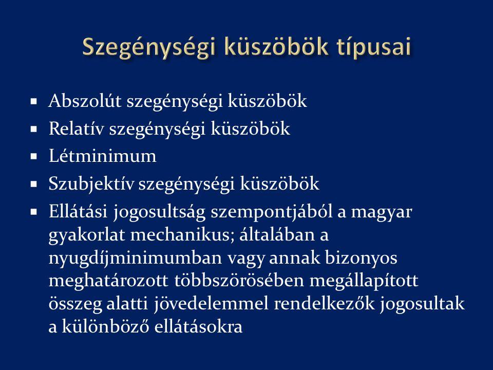  Abszolút szegénységi küszöbök  Relatív szegénységi küszöbök  Létminimum  Szubjektív szegénységi küszöbök  Ellátási jogosultság szempontjából a magyar gyakorlat mechanikus; általában a nyugdíjminimumban vagy annak bizonyos meghatározott többszörösében megállapított összeg alatti jövedelemmel rendelkezők jogosultak a különböző ellátásokra