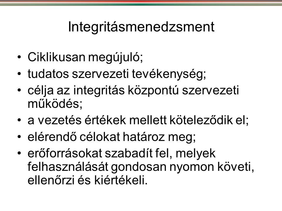 Integritásmenedzsment •Ciklikusan megújuló; •tudatos szervezeti tevékenység; •célja az integritás központú szervezeti működés; •a vezetés értékek mell