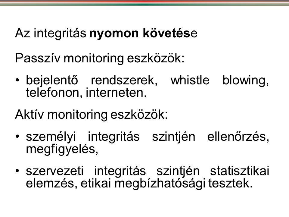 Az integritás nyomon követése Passzív monitoring eszközök: •bejelentő rendszerek, whistle blowing, telefonon, interneten. Aktív monitoring eszközök: •