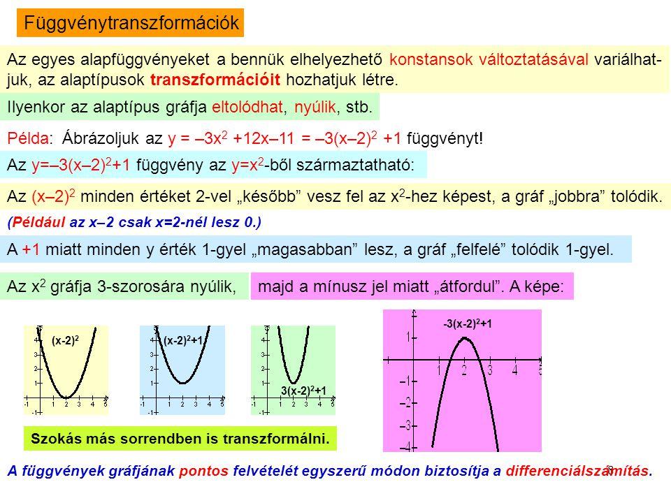 8 Függvénytranszformációk Az egyes alapfüggvényeket a bennük elhelyezhető konstansok változtatásával variálhat- juk, az alaptípusok transzformációit h