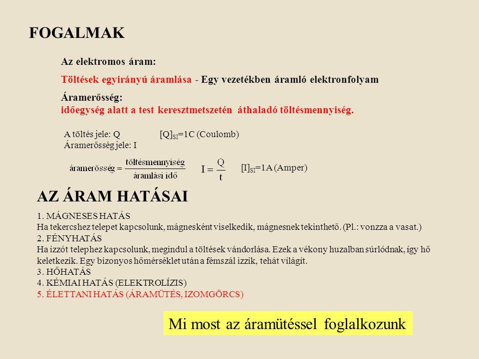 FOGALMAK Az elektromos áram: Töltések egyirányú áramlása - Egy vezetékben áramló elektronfolyam Áramerősség: időegység alatt a test keresztmetszetén á