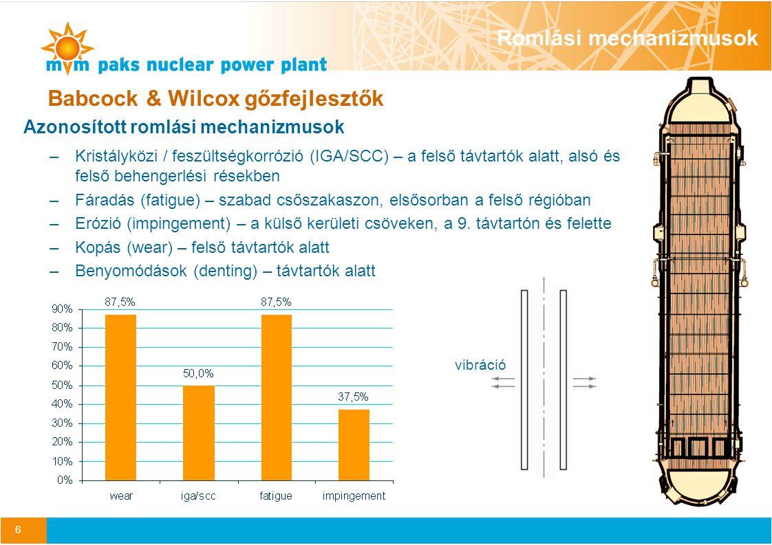 17 2008-ban beérkezett új atomerőművi blokk pályázatok az USA-ban 2008.