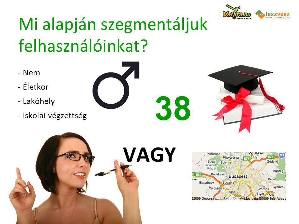 - Nem - Életkor - Lakóhely - Iskolai végzettség VAGY Mi alapján szegmentáljuk felhasználóinkat? 38