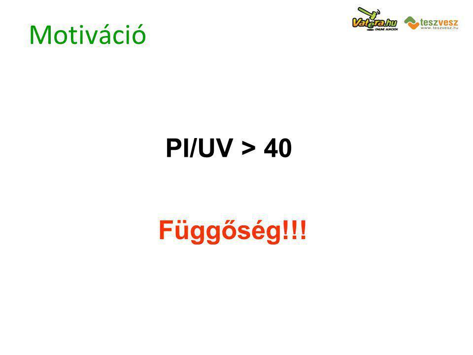 Motiváció Függőség!!! PI/UV > 40