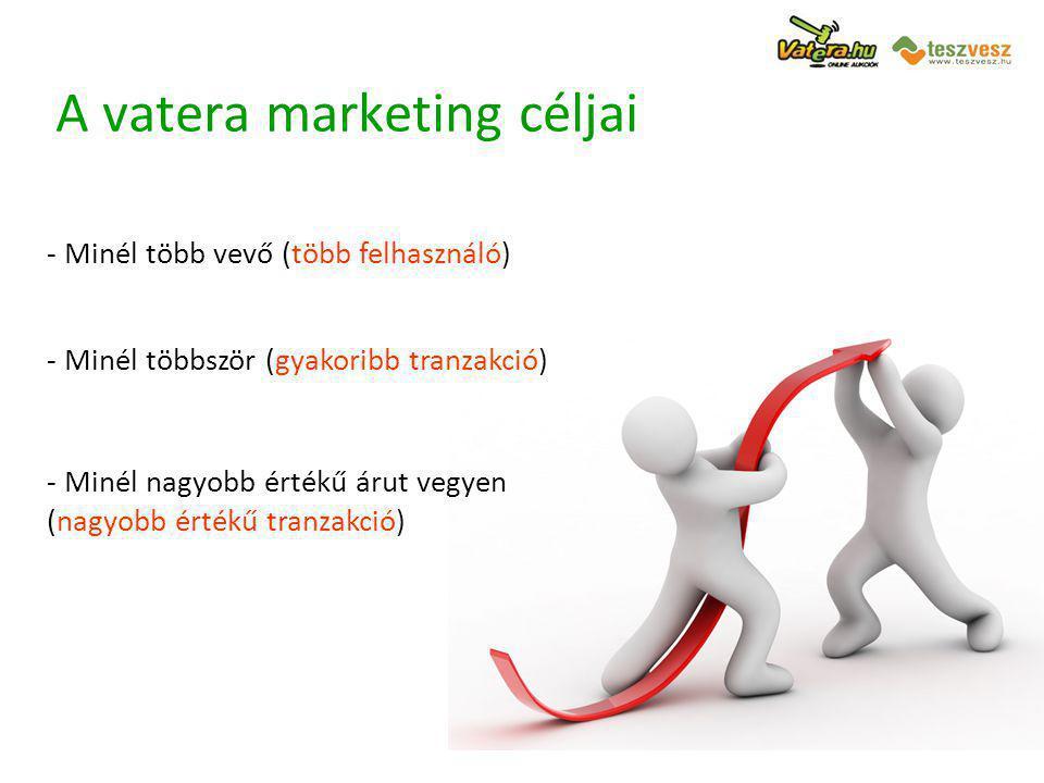 A vatera marketing céljai - Minél több vevő (több felhasználó)  - Minél többször (gyakoribb tranzakció) - Minél nagyobb értékű árut vegyen (nagyobb