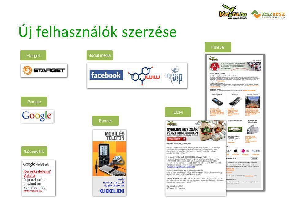 Új felhasználók szerzése - Ismerjük a forrásokat (egyelőre on-line)