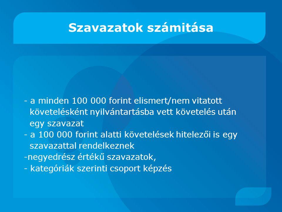 Szavazatok számitása - a minden 100 000 forint elismert/nem vitatott követelésként nyilvántartásba vett követelés után egy szavazat - a 100 000 forint alatti követelések hitelezői is egy szavazattal rendelkeznek -negyedrész értékű szavazatok, - kategóriák szerinti csoport képzés