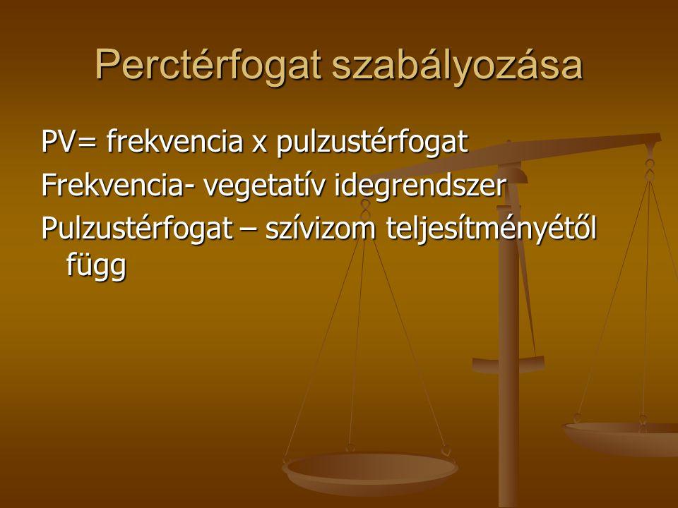 Perctérfogat szabályozása PV= frekvencia x pulzustérfogat Frekvencia- vegetatív idegrendszer Pulzustérfogat – szívizom teljesítményétől függ