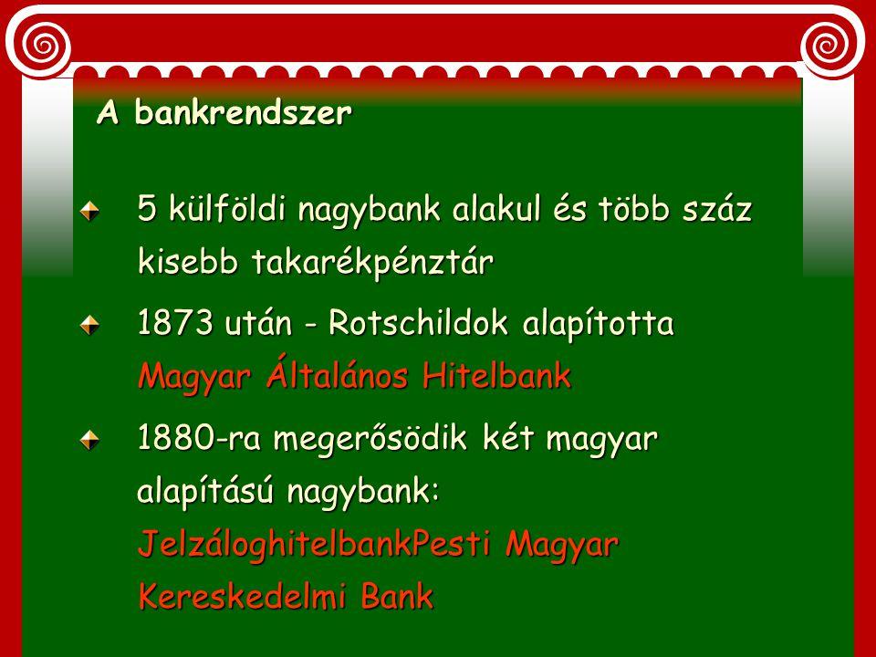 - A bankrendszer - A közlekedés és hírközlés - Mezőgazdaság - Élelmiszeripar - Nehézipar Az első ipari forr. eredményeinek átvétele
