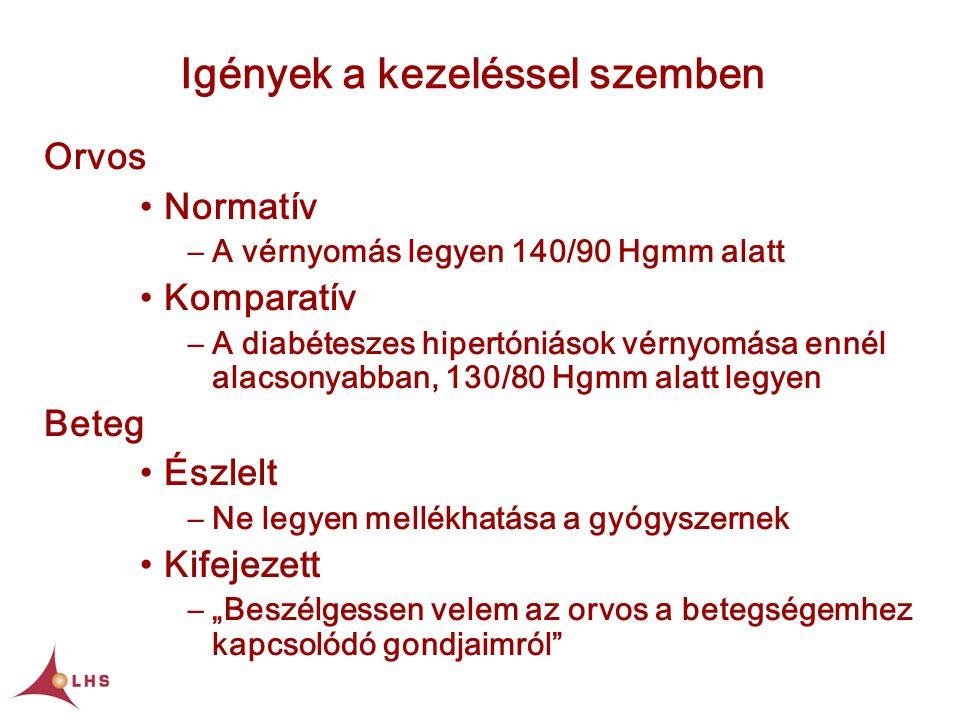 """Igények a kezeléssel szemben Orvos •Normatív –A vérnyomás legyen 140/90 Hgmm alatt •Komparatív –A diabéteszes hipertóniások vérnyomása ennél alacsonyabban, 130/80 Hgmm alatt legyen Beteg •Észlelt –Ne legyen mellékhatása a gyógyszernek •Kifejezett –""""Beszélgessen velem az orvos a betegségemhez kapcsolódó gondjaimról"""