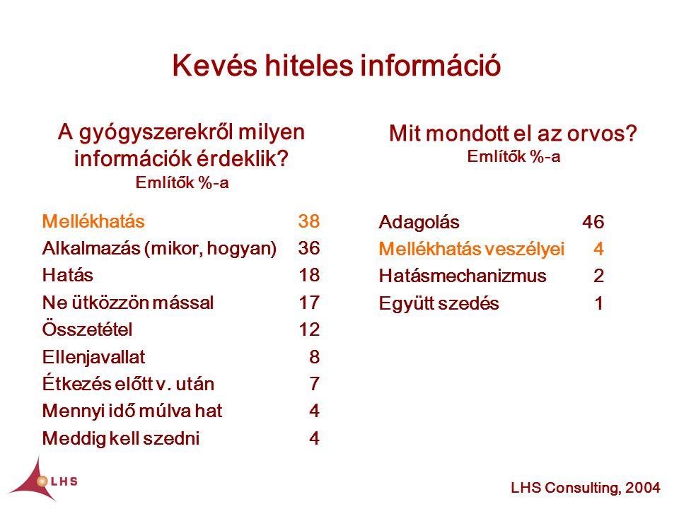 Kevés hiteles információ LHS Consulting, 2004 A gyógyszerekről milyen információk érdeklik.