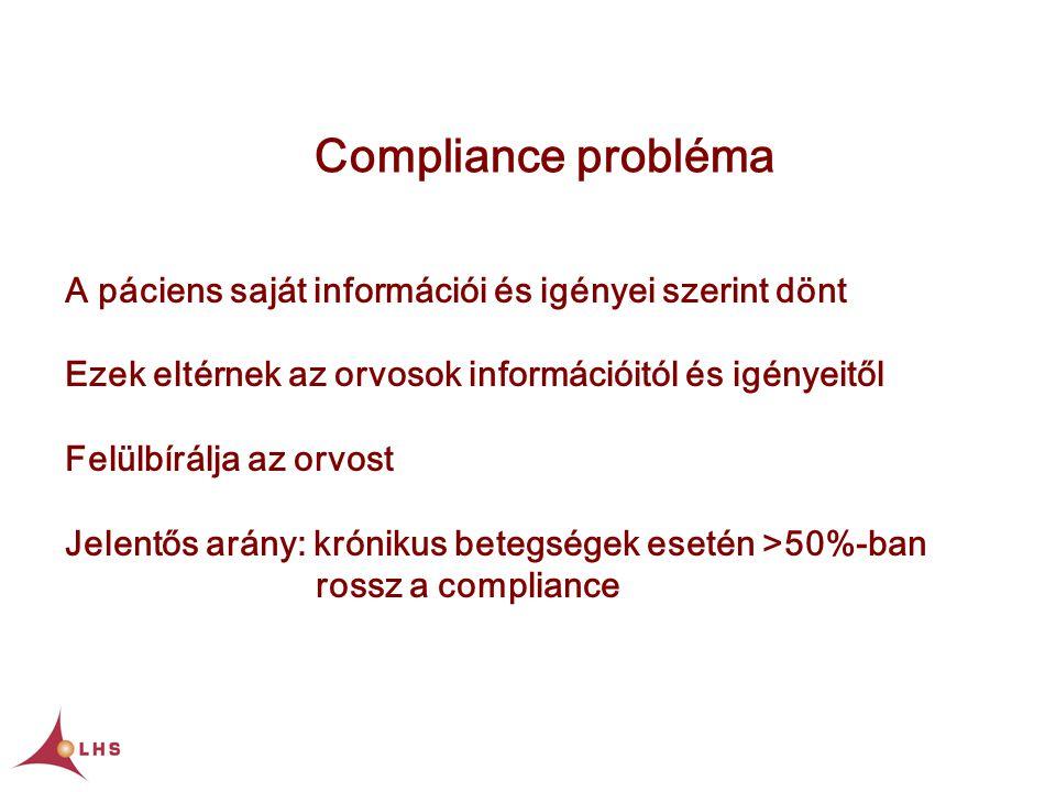 Compliance probléma A páciens saját információi és igényei szerint dönt Ezek eltérnek az orvosok információitól és igényeitől Felülbírálja az orvost Jelentős arány: krónikus betegségek esetén >50%-ban rossz a compliance