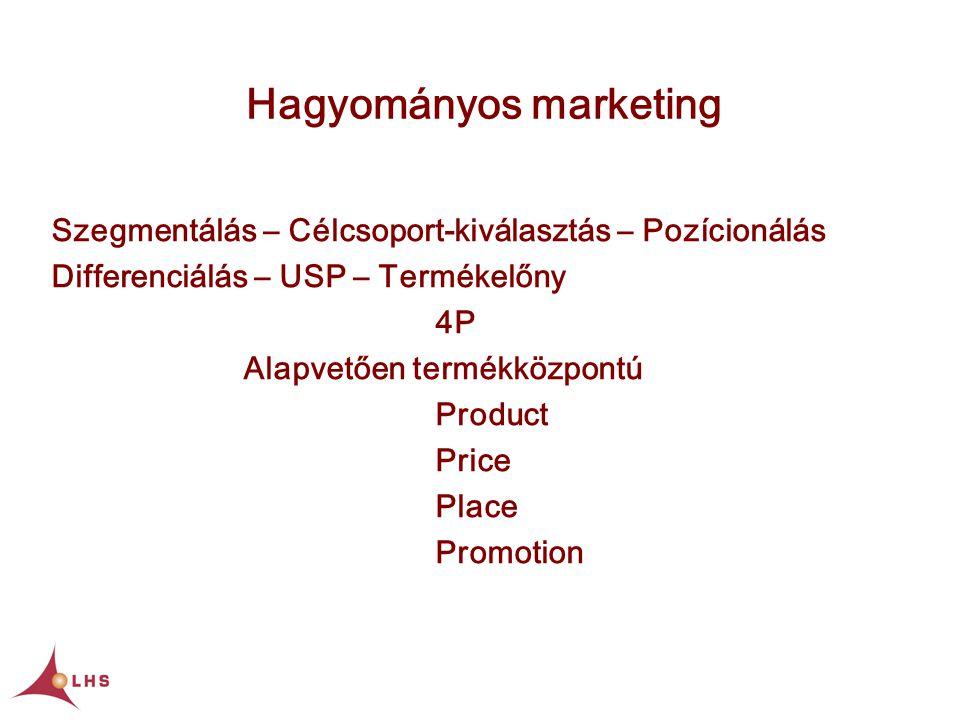 Ügyfélközpontú marketing 4C Alapvetően ügyfélközpontú Customer Cost Convenience Communication
