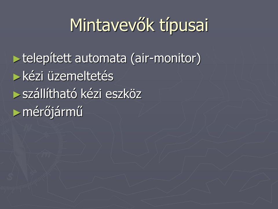 Mintavevők típusai ► telepített automata (air-monitor) ► kézi üzemeltetés ► szállítható kézi eszköz ► mérőjármű