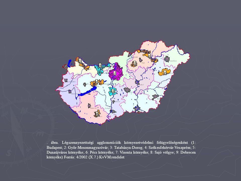 . ábra. Légszennyezettségi agglomerációk környezetvédelmi felügyelőségenként (1: Budapest; 2: Győr-Mosonmagyaróvár; 3: Tatabánya-Dorog; 4: Székesfehér