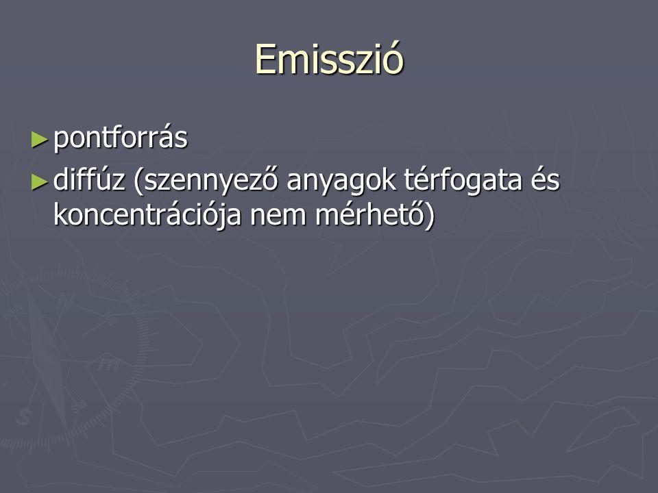 Emisszió ► pontforrás ► diffúz (szennyező anyagok térfogata és koncentrációja nem mérhető)